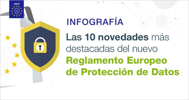 #Infografía Las 10 novedades más destacadas del nuevo Reglamento Europeo de Protección de Datos