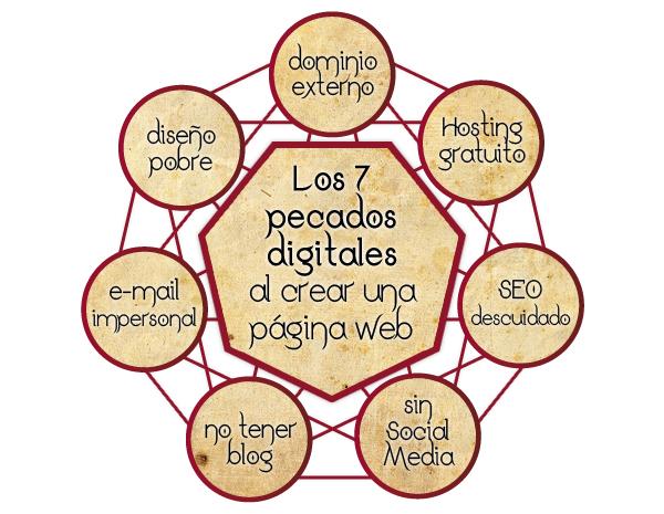 Los 7 pecados digitales al crear una página web