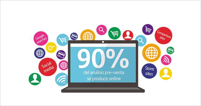 #Infografía El cliente digital de 2016