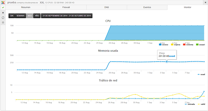 alta-disponibilidad-servidor-cloud-blog-hostalia-hosting