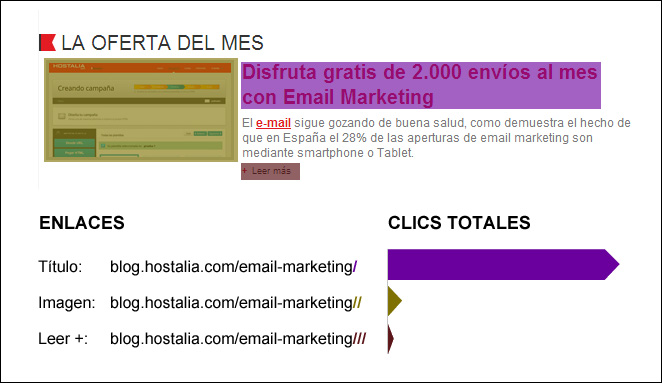 clics-separados-blog-hostalia-hosting