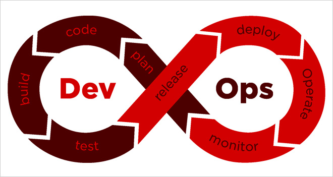 El DevOps, híbrido entre Administrador de Sistemas y Programador