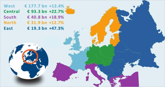 El e-Commerce en España factura más de 14.000 millones de euros
