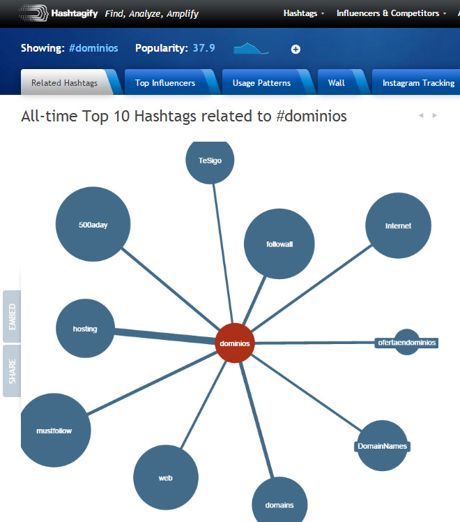 hashtagify-trucos-vender-mas-instagram-blog-hostalia-hosting