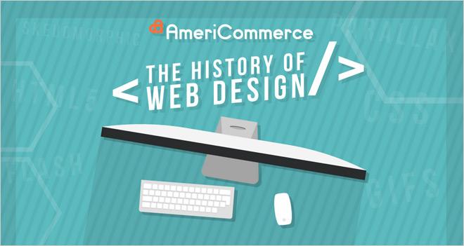 Infografía: Historia del diseño web
