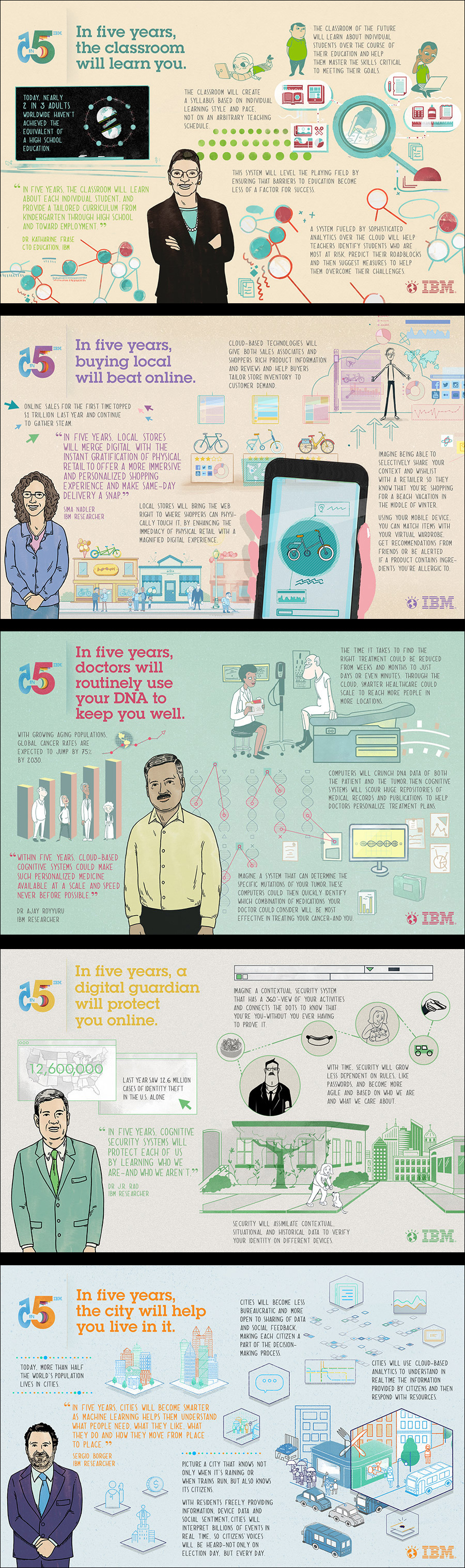 ibm-5-in-5-infographic