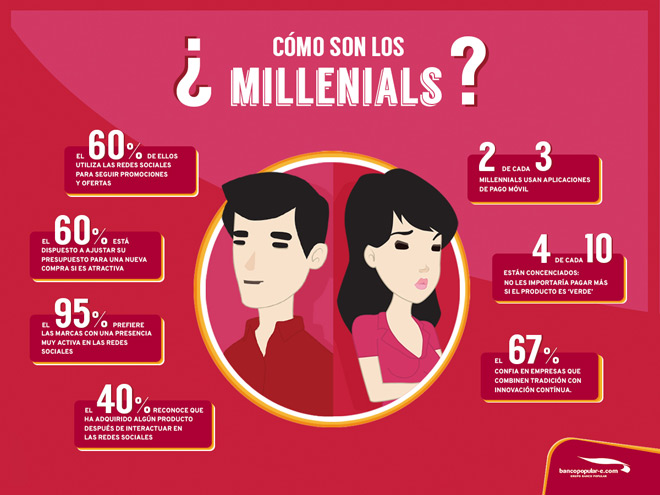 infografia-como-son-millennials-blog-hostalia-hosting