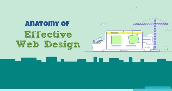#Infografía El aspecto de tu web determina el 75% de tu credibilidad online. ¿Lo estás haciendo bien?