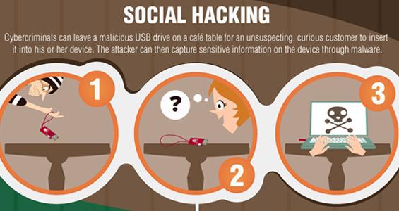 Cómo evitar ser hackeado en una cafetería (infografía)