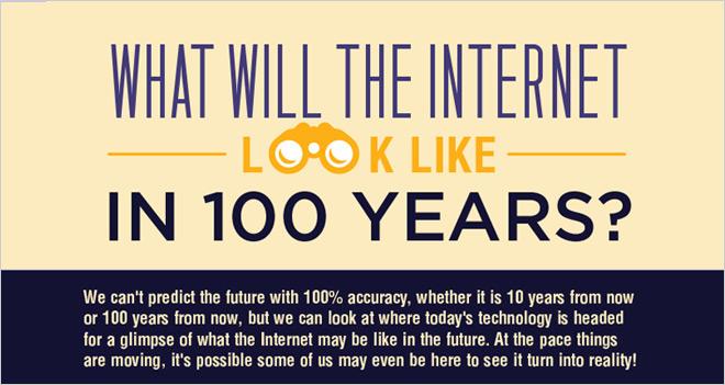 Infografía: ¿cómo será Internet dentro de 100 años?