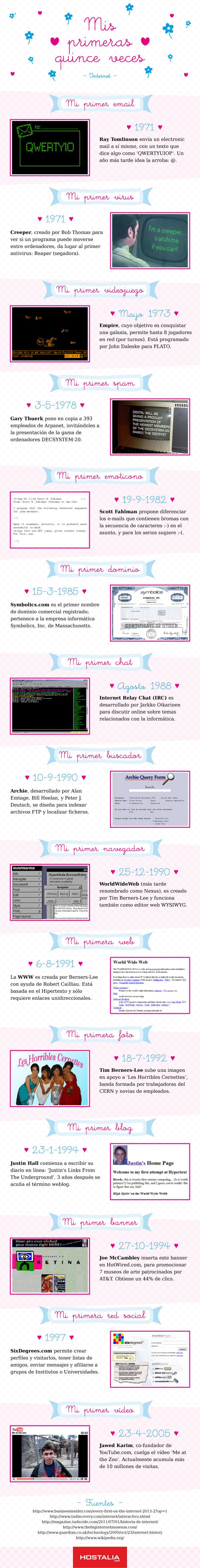 infografia-mis-primeras-quince-veces-internet-blog-de-hostalia-hosting
