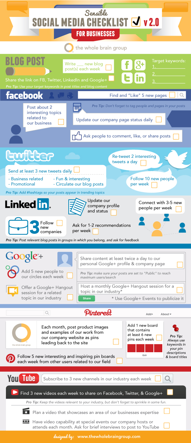infografia social media- blog hostalia hosting
