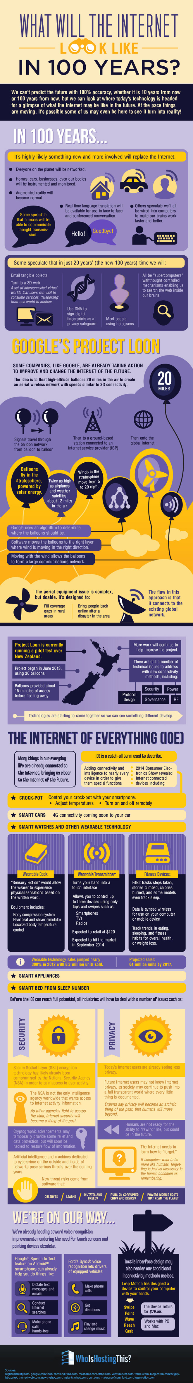 internet-100-years-infographic-blog-hostalia-hosting