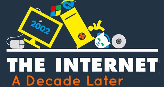¿Sabes cómo ha evolucionado Internet en la última década?