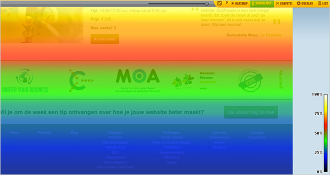 mapa-de-scroll-blog-hostalia-hosting