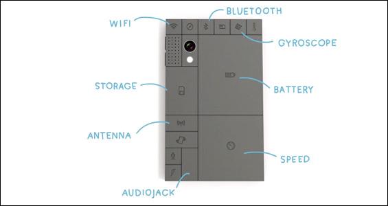 modulos-phonebloks-blog-hostalia-hosting
