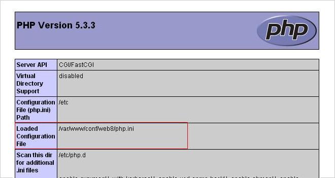 White Paper: Configuración de php.ini para hacer más segura la instalación de PHP