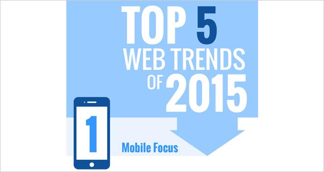 Infografía: Las 5 tendencias de diseño web para 2015