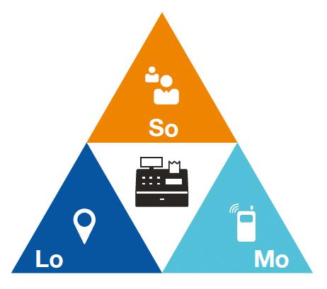 triangulo solomo - blog hostalia hosting