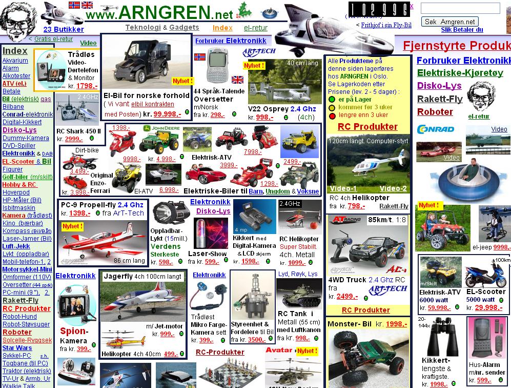 arngren - blog hostalia hosting