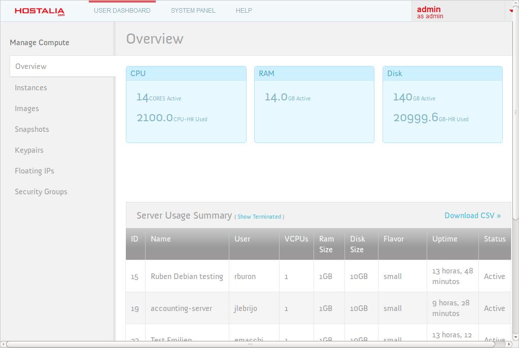 panel control donde gestionar todo - blog hostalia hosting