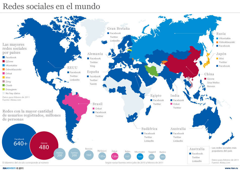 infografia redes sociales en el mundo - blog hostalia hosting