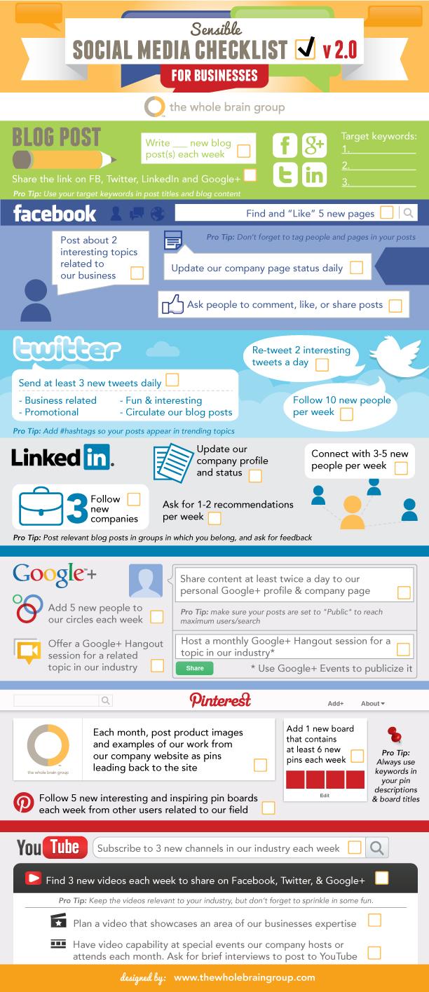 infografia social media- blog hostalia hosting