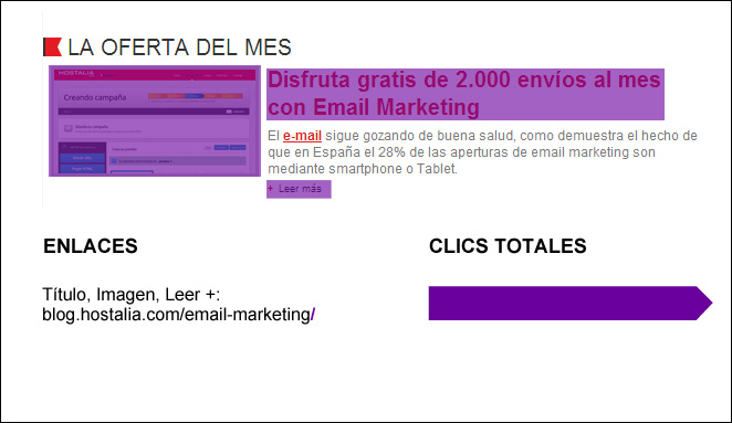 clics-totales-blog-hostalia-hosting
