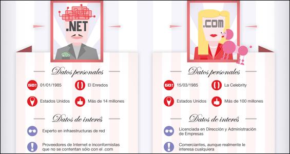 dominio-net-com-blog-hostalia-hosting