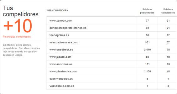 competidores-informe-seo-gratis-blog-hostalia-hosting