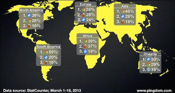 guerra-navegadores-mapa-blog-hostalia-hosting