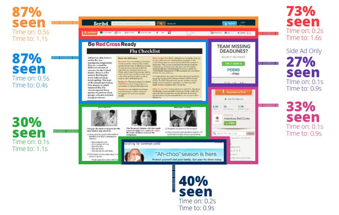 banner-blindness-4-blog-hostalia-hosting