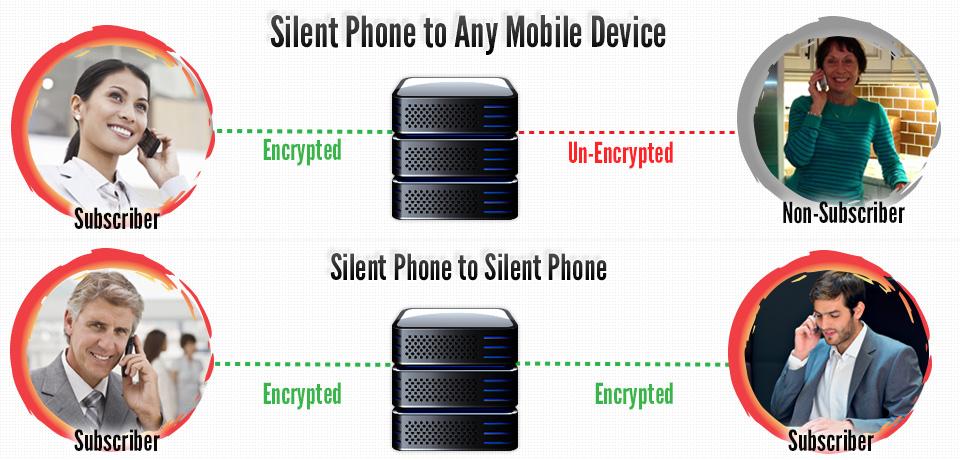 blackphone-silent-circle-geeksphone-blog-hostalia-hosting