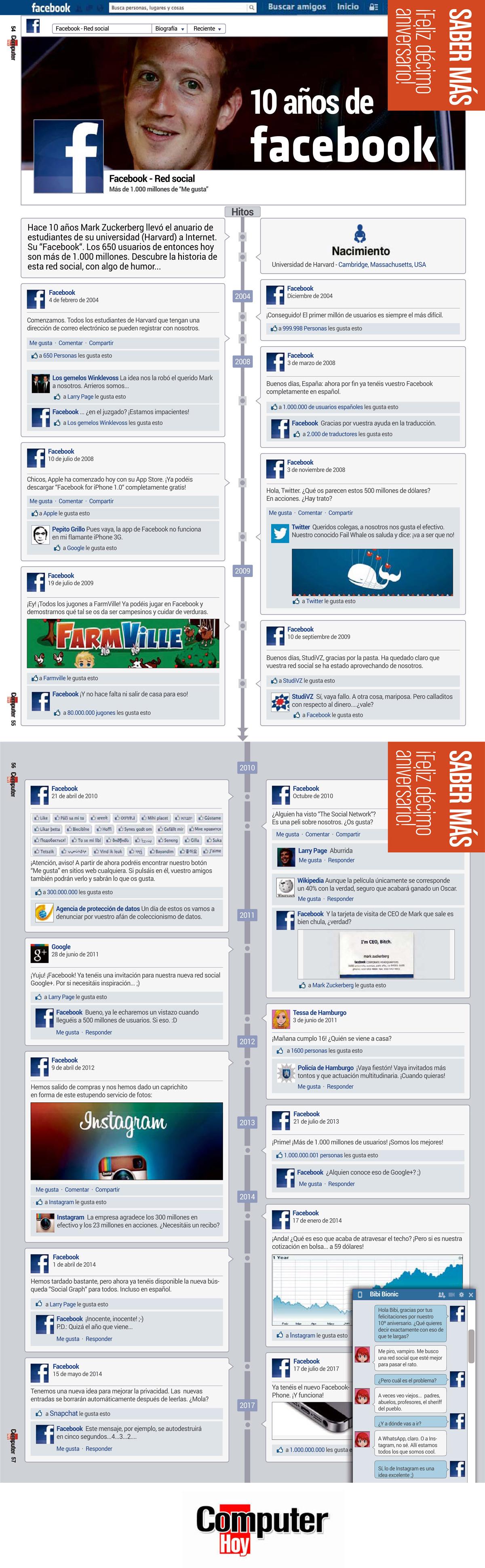 infografia-10-anos-facebook