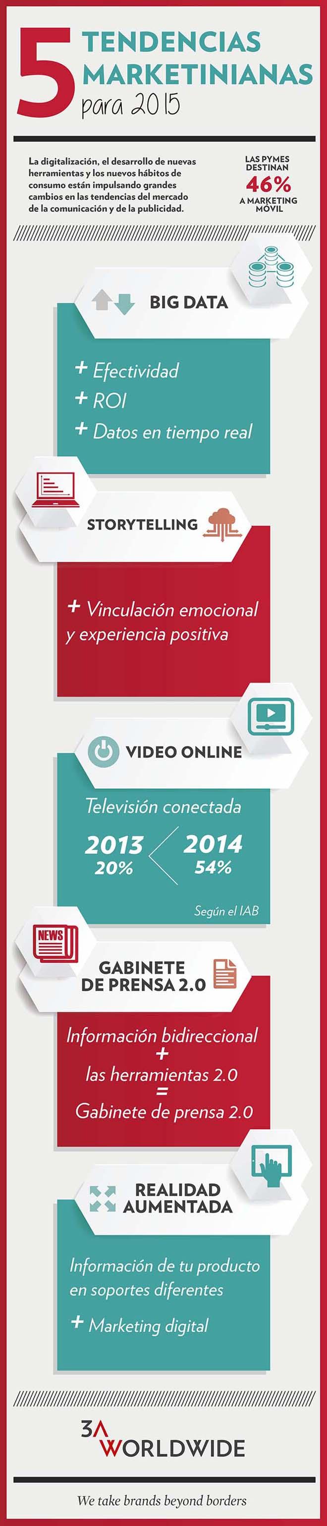 infografia.ai