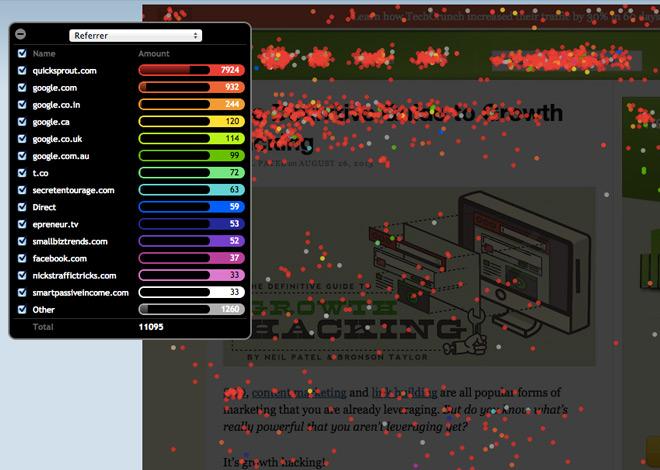 mapa-clics-confetti-blog-hostalia-hosting