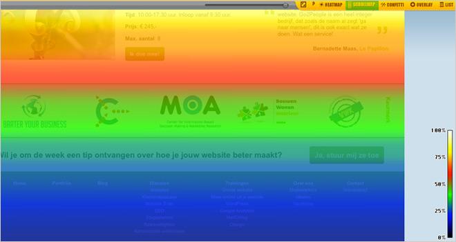 mapa-de-scroll-blog-hostalia-hosting
