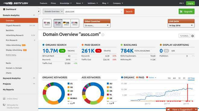 semrush-blog-hostalia-hosting