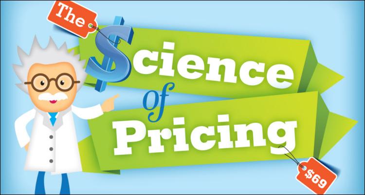 Cómo poner precios según estudios científicos #Infografía