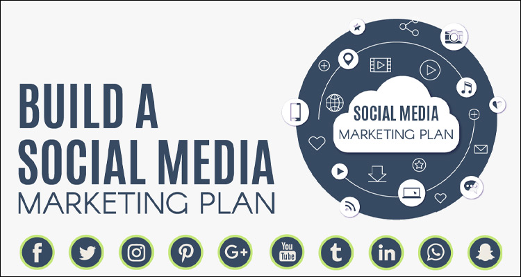 Cómo construir un plan de marketing para las Redes Sociales #Infografía