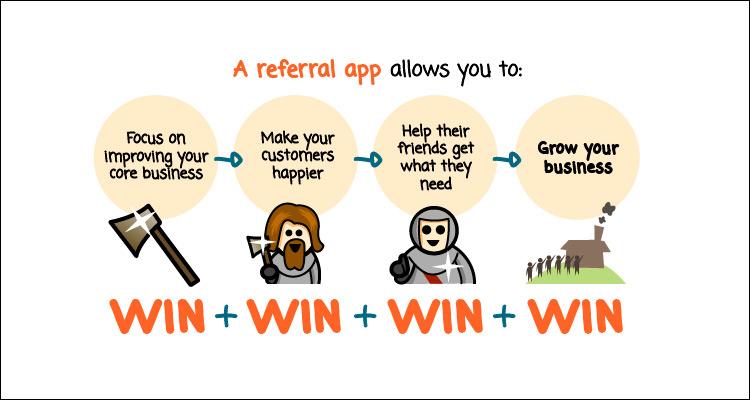 Por qué el Marketing de recomendaciones es asombroso #Infografía