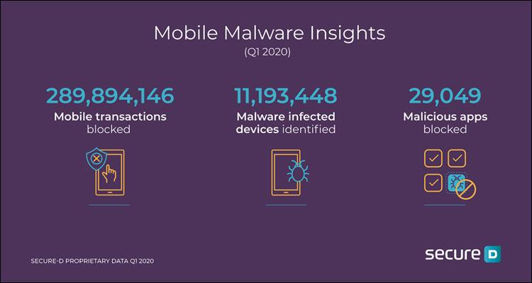Más de 11 millones de smartphones están infectados con alguna app maliciosa