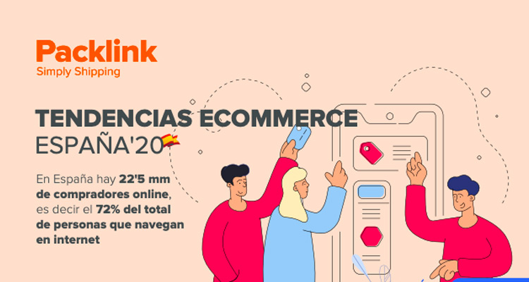 Las tendencias del eCommerce en España durante 2020 #Infografía
