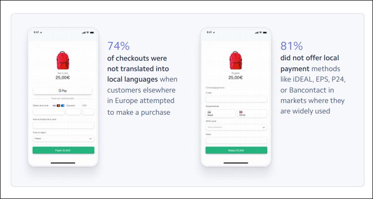 El 74% de los procesos de compra en Europa no están traducidos al idioma de los clientes
